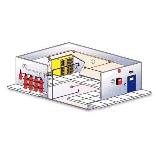 Fm 2fire suppression system price